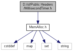 SilverLining: D:/sl/Public Headers/MillisecondTimer h File